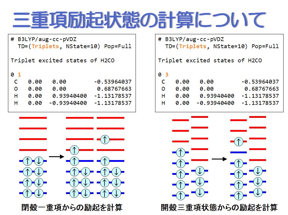 S104 励起状態計算入門 | HPCシステムズ・計算化学ソリューション