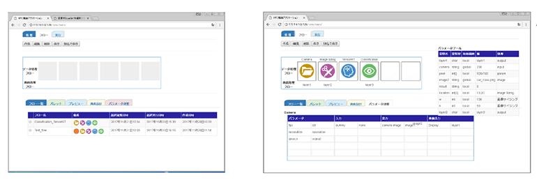 推論アプリケーション開発者向けプログラミング補助ツール inference